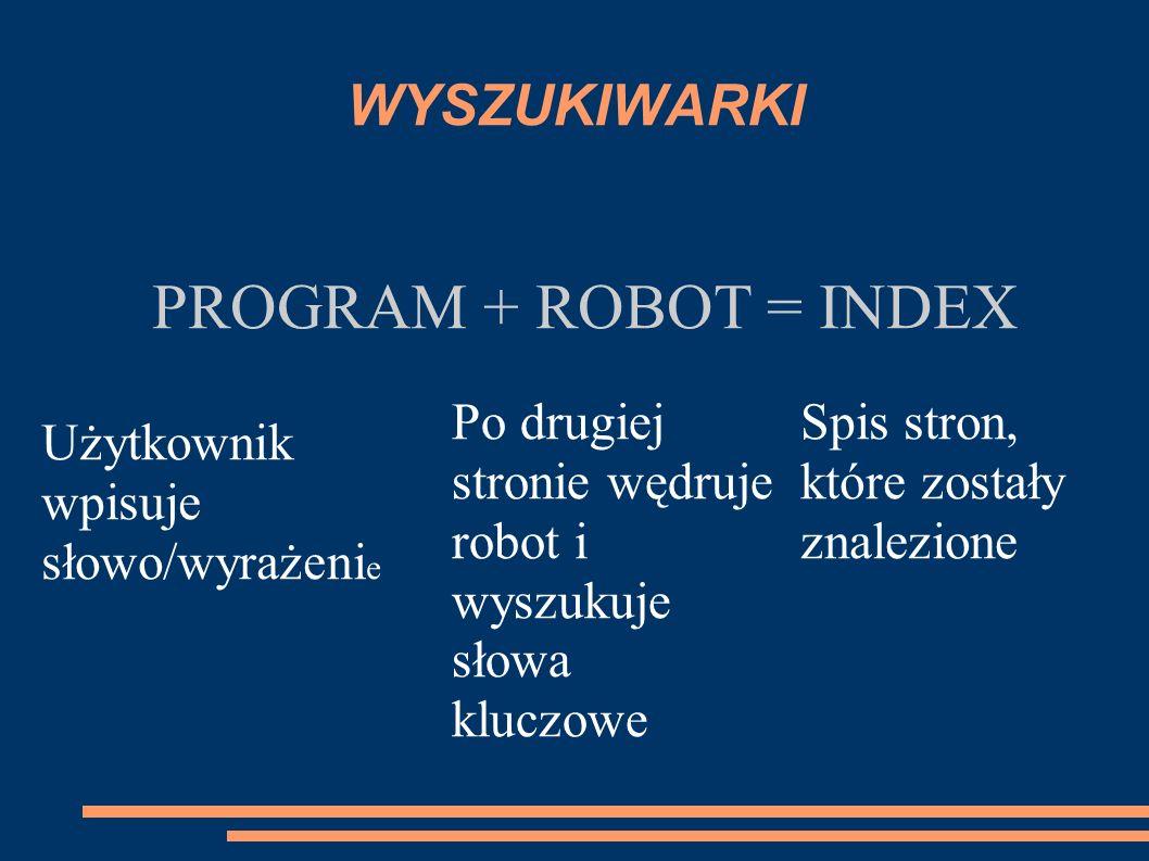 WYSZUKIWARKI PROGRAM + ROBOT = INDEX Użytkownik wpisuje słowo/wyrażeni e Po drugiej stronie wędruje robot i wyszukuje słowa kluczowe Spis stron, które zostały znalezione