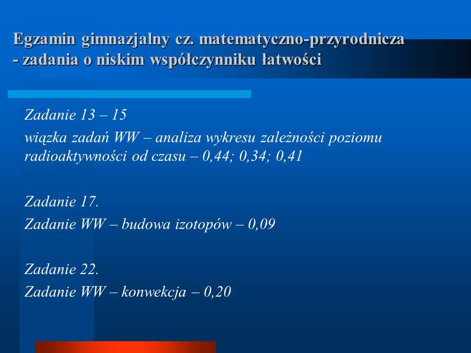 Egzamin gimnazjalny cz. matematyczno-przyrodnicza - zadania o niskim współczynniku łatwości Zadanie 13 – 15 wiązka zadań WW – analiza wykresu zależnoś