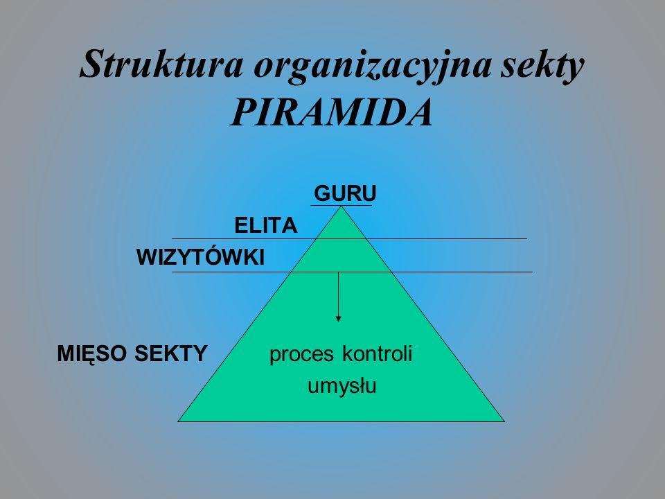Struktura organizacyjna sekty PIRAMIDA GURU ELITA WIZYTÓWKI MIĘSO SEKTY proces kontroli umysłu
