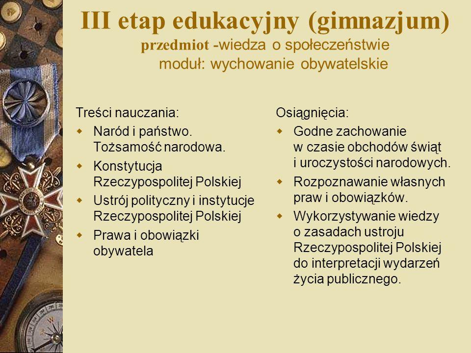 III etap edukacyjny (gimnazjum) przedmiot - wiedza o społeczeństwie moduł: wychowanie obywatelskie Treści nauczania: Naród i państwo. Tożsamość narodo