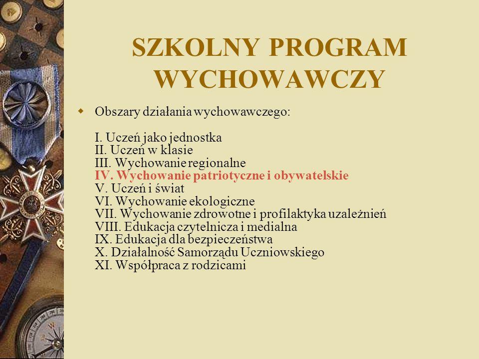 SZKOLNY PROGRAM WYCHOWAWCZY Obszary działania wychowawczego: I.