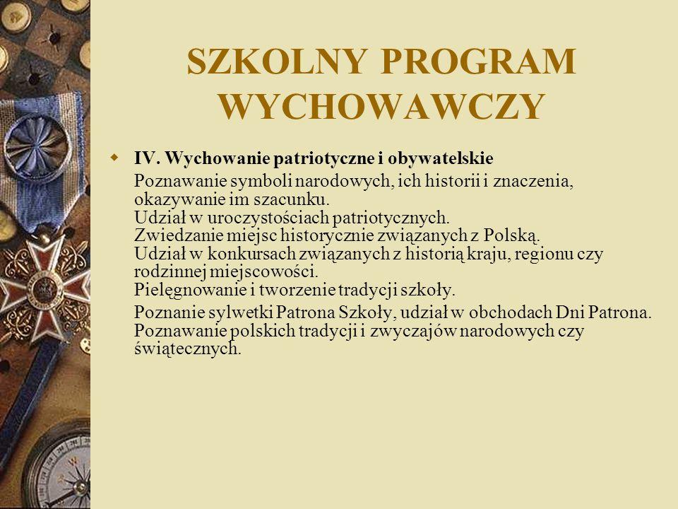 SZKOLNY PROGRAM WYCHOWAWCZY IV. Wychowanie patriotyczne i obywatelskie Poznawanie symboli narodowych, ich historii i znaczenia, okazywanie im szacunku