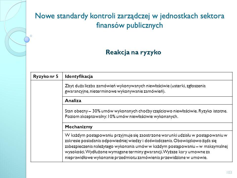 Nowe standardy kontroli zarządczej w jednostkach sektora finansów publicznych Reakcja na ryzyko Ryzyko nr 5Identyfikacja Zbyt duża liczba zamówień wyk