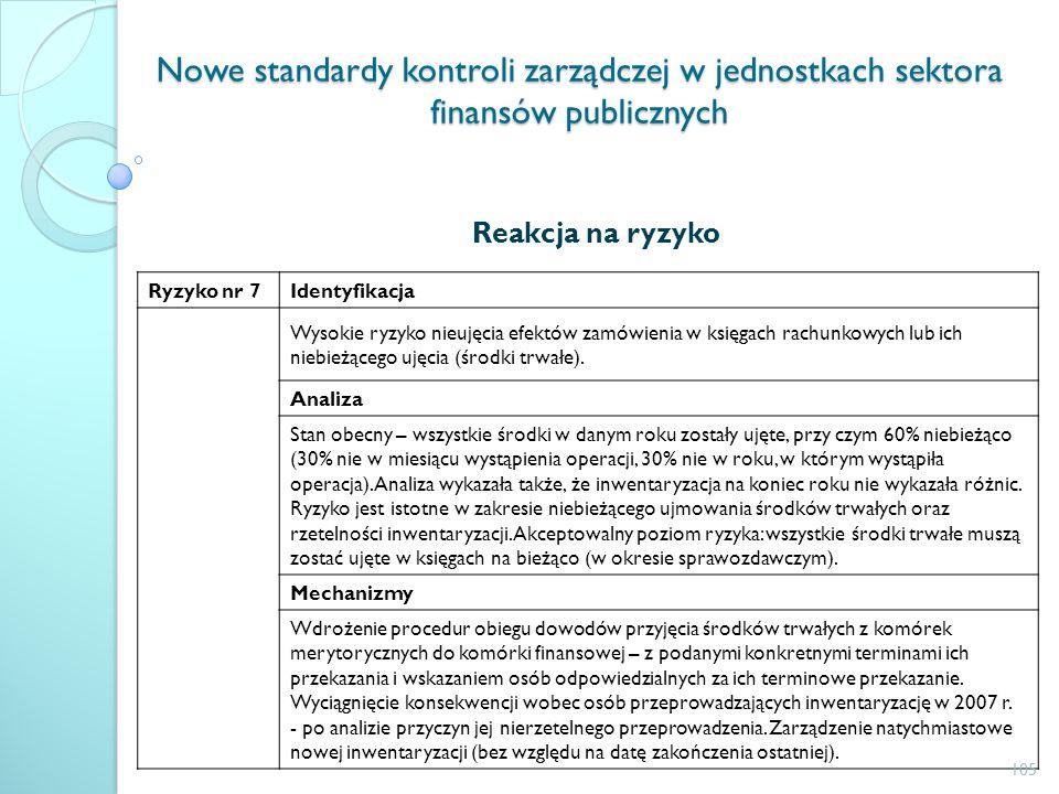 Nowe standardy kontroli zarządczej w jednostkach sektora finansów publicznych Reakcja na ryzyko Ryzyko nr 7Identyfikacja Wysokie ryzyko nieujęcia efek