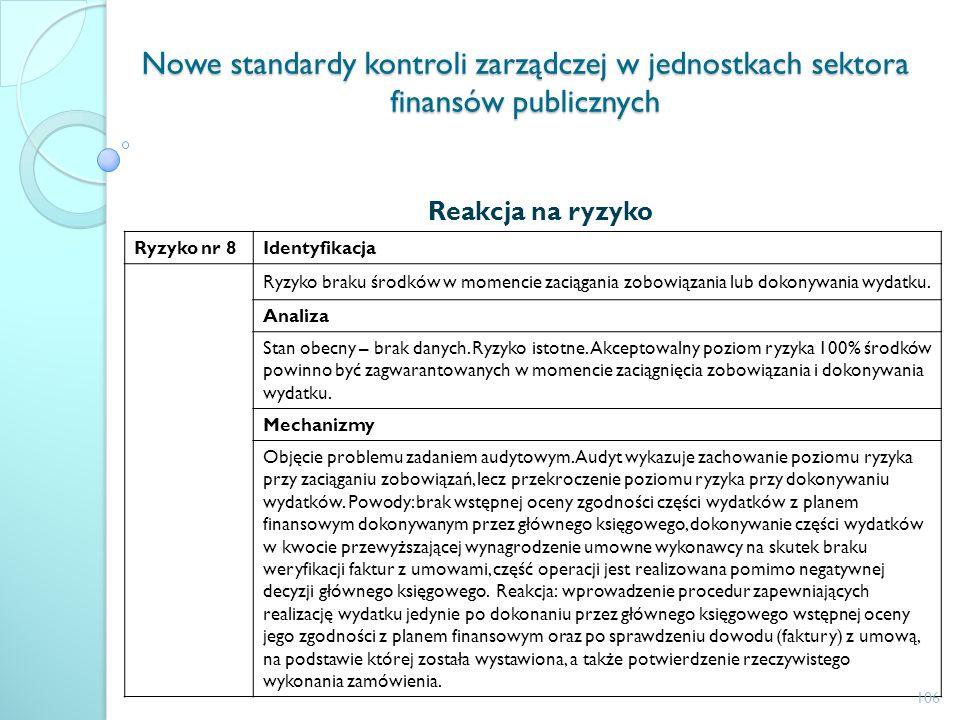 Nowe standardy kontroli zarządczej w jednostkach sektora finansów publicznych Reakcja na ryzyko Ryzyko nr 8Identyfikacja Ryzyko braku środków w momenc