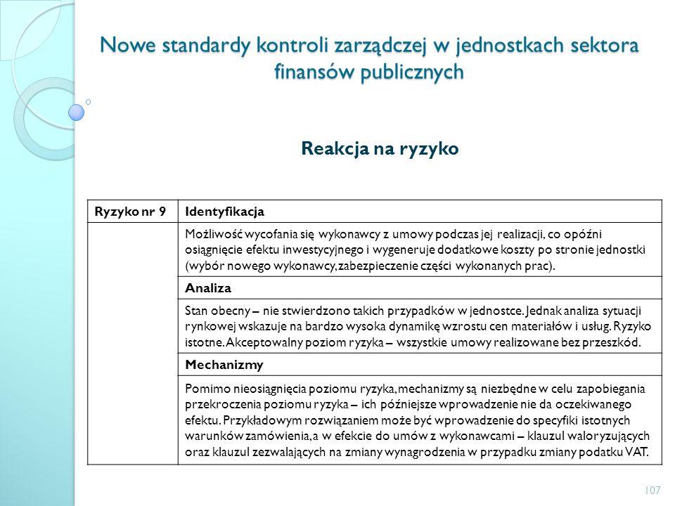Nowe standardy kontroli zarządczej w jednostkach sektora finansów publicznych Reakcja na ryzyko Ryzyko nr 9Identyfikacja Możliwość wycofania się wykon
