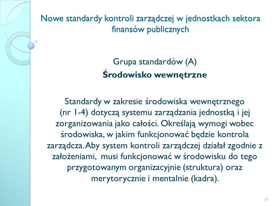 Nowe standardy kontroli zarządczej w jednostkach sektora finansów publicznych Grupa standardów (A) Środowisko wewnętrzne Standardy w zakresie środowis