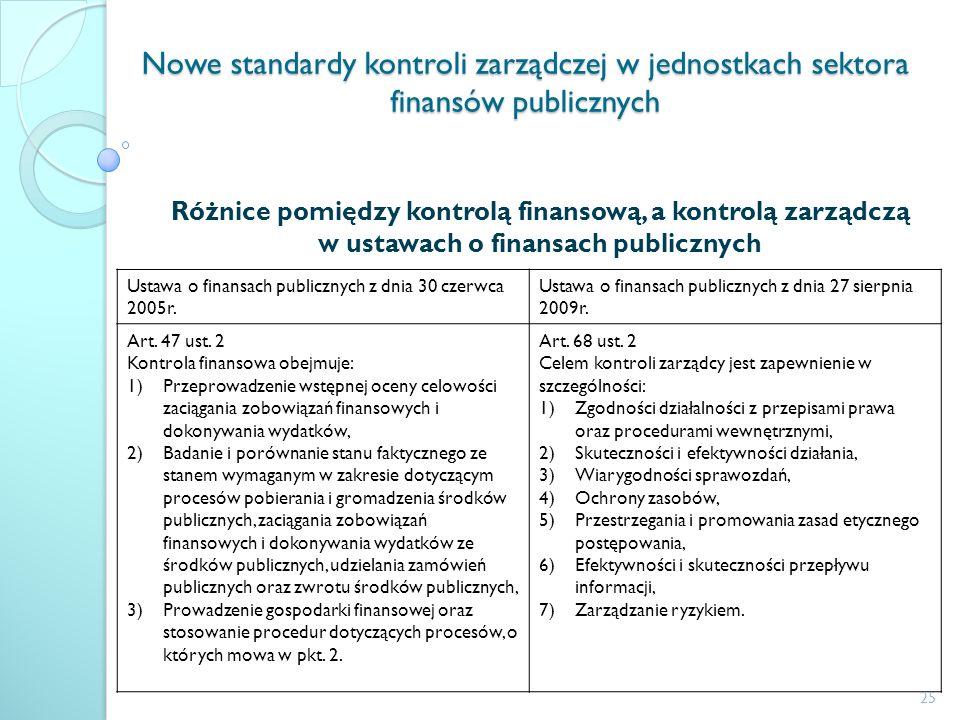 Nowe standardy kontroli zarządczej w jednostkach sektora finansów publicznych Różnice pomiędzy kontrolą finansową, a kontrolą zarządczą w ustawach o f
