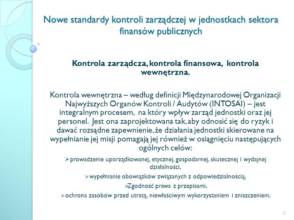 Nowe standardy kontroli zarządczej w jednostkach sektora finansów publicznych Kontrola zarządcza, kontrola finansowa, kontrola wewnętrzna. Kontrola we