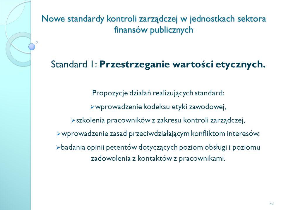 Nowe standardy kontroli zarządczej w jednostkach sektora finansów publicznych Standard 1: Przestrzeganie wartości etycznych. Propozycje działań realiz
