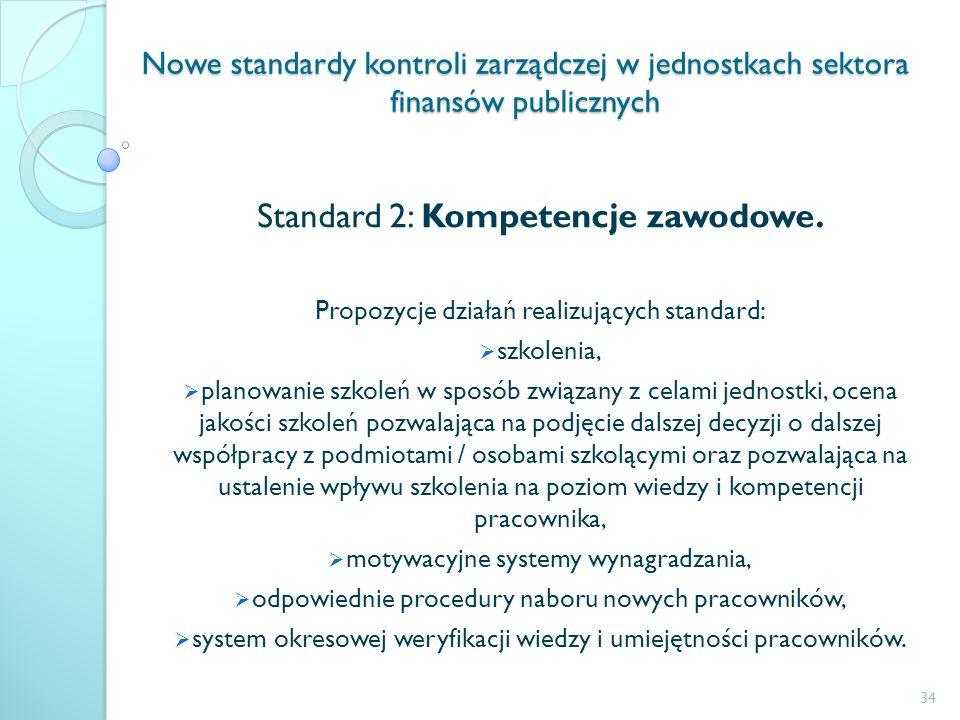 Nowe standardy kontroli zarządczej w jednostkach sektora finansów publicznych Standard 2: Kompetencje zawodowe. Propozycje działań realizujących stand