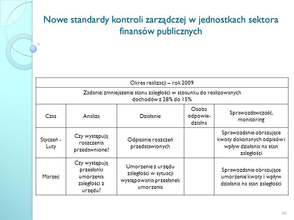 Nowe standardy kontroli zarządczej w jednostkach sektora finansów publicznych Okres realizacji – rok 2009 Zadanie: zmniejszenie stanu zaległości w sto