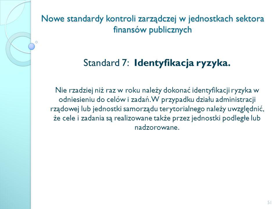 Nowe standardy kontroli zarządczej w jednostkach sektora finansów publicznych Standard 7: Identyfikacja ryzyka. Nie rzadziej niż raz w roku należy dok