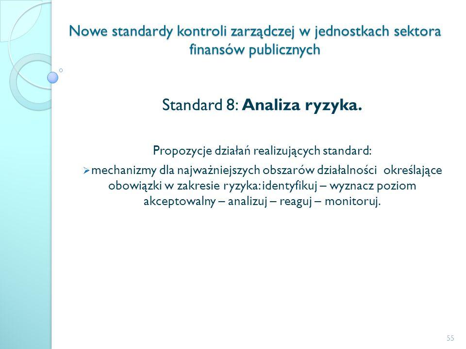 Nowe standardy kontroli zarządczej w jednostkach sektora finansów publicznych Standard 8: Analiza ryzyka. Propozycje działań realizujących standard: m