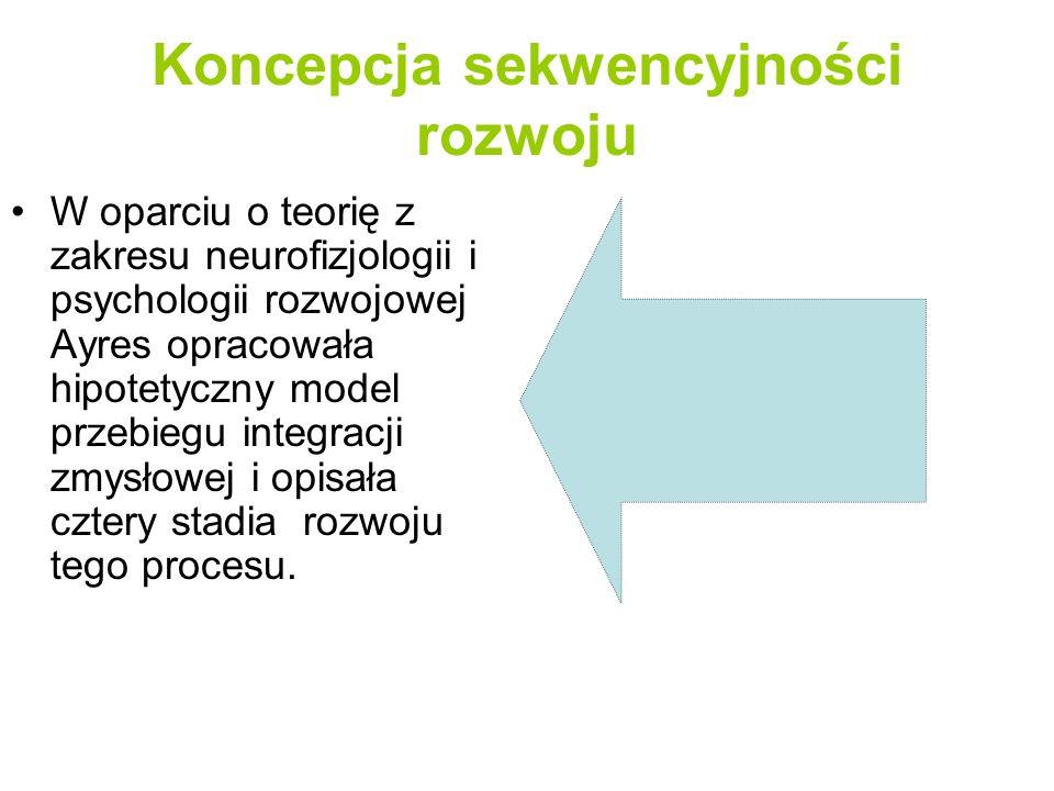 Koncepcja sekwencyjności rozwoju W oparciu o teorię z zakresu neurofizjologii i psychologii rozwojowej Ayres opracowała hipotetyczny model przebiegu integracji zmysłowej i opisała cztery stadia rozwoju tego procesu.