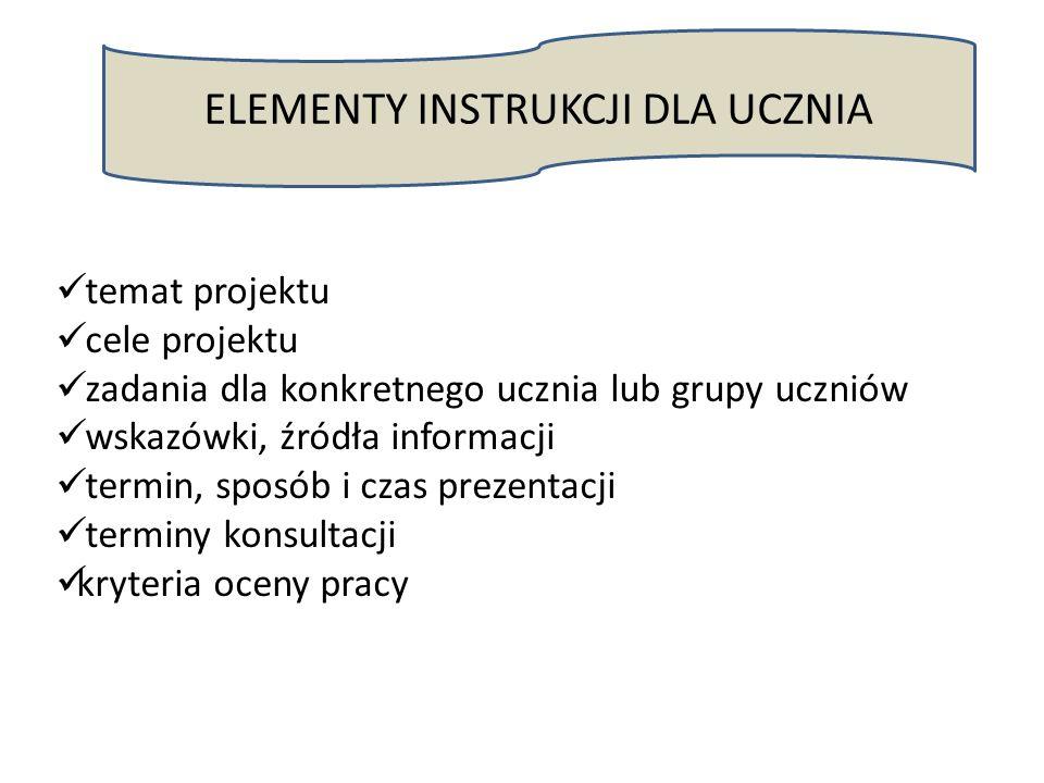 ELEMENTY INSTRUKCJI DLA UCZNIA temat projektu cele projektu zadania dla konkretnego ucznia lub grupy uczniów wskazówki, źródła informacji termin, spos