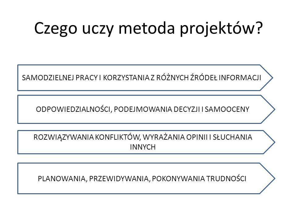 Projekt a warunki zamieszczone w podstawie: Stosując metodę projektu kształtujemy u uczniów następujące umiejętności : organizacji pracy ( planowanie, organizowanie i ocenianie własnej nauki) selekcji zebranych materiałów(poszukiwanie, porządkowanie i wykorzystanie informacji z różnych źródeł) współdziałania ( efektywne współdziałanie w zespole, podejmowanie indywidualnych i grupowych decyzji) korzystania i poszukiwania różnych źródeł informacji (poszukiwanie, porządkowanie i wykorzystanie informacji z różnych źródeł) rozwiązywania problemów ( dochodzenie do rozumienia treści, rozwijanie zdolności myślenia, rozwiązywania problemów w sposób twórczy) kulturalnego dyskutowania( prezentacja własnego punktu widzenia i uwzględnienia poglądów innych, poprawnego posługiwania się językiem prezentowania ( przygotowanie do publicznych wystąpień)