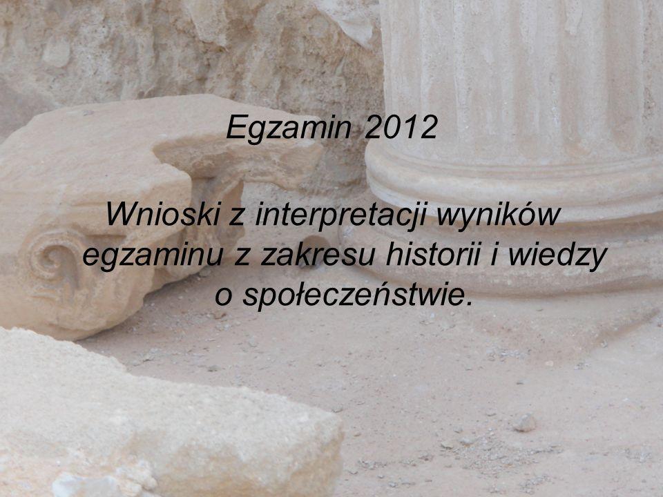 Egzamin 2012 Wnioski z interpretacji wyników egzaminu z zakresu historii i wiedzy o społeczeństwie.