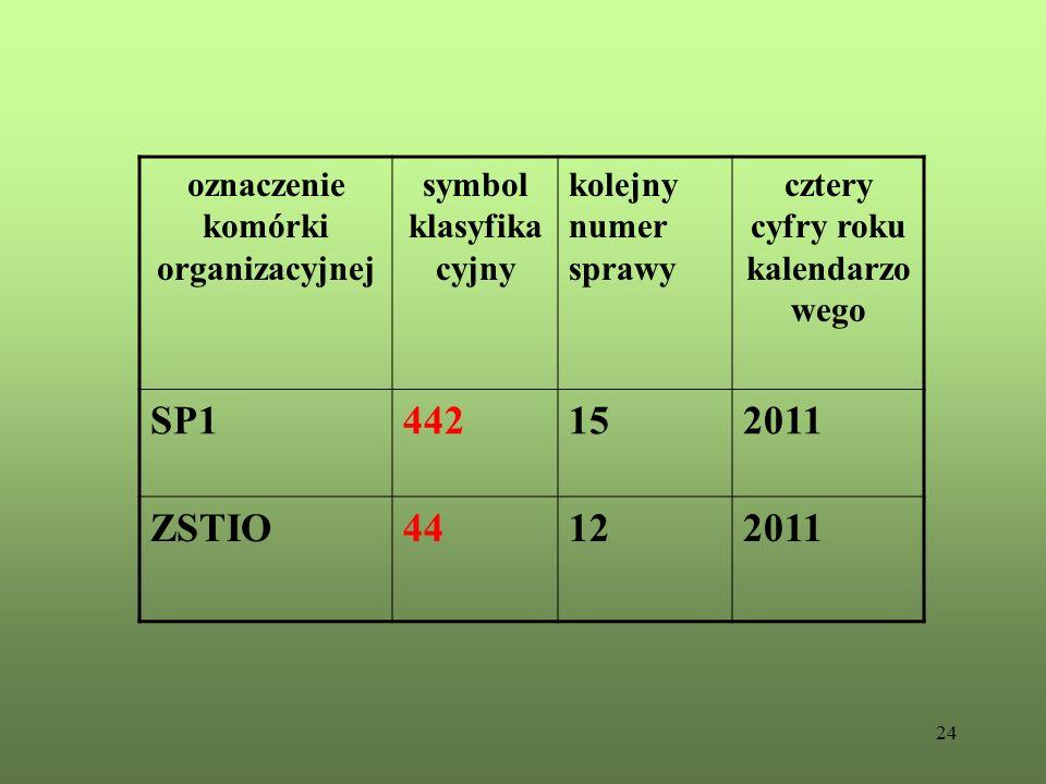 24 oznaczenie komórki organizacyjnej symbol klasyfika cyjny kolejny numer sprawy cztery cyfry roku kalendarzo wego SP1442152011 ZSTIO44122011