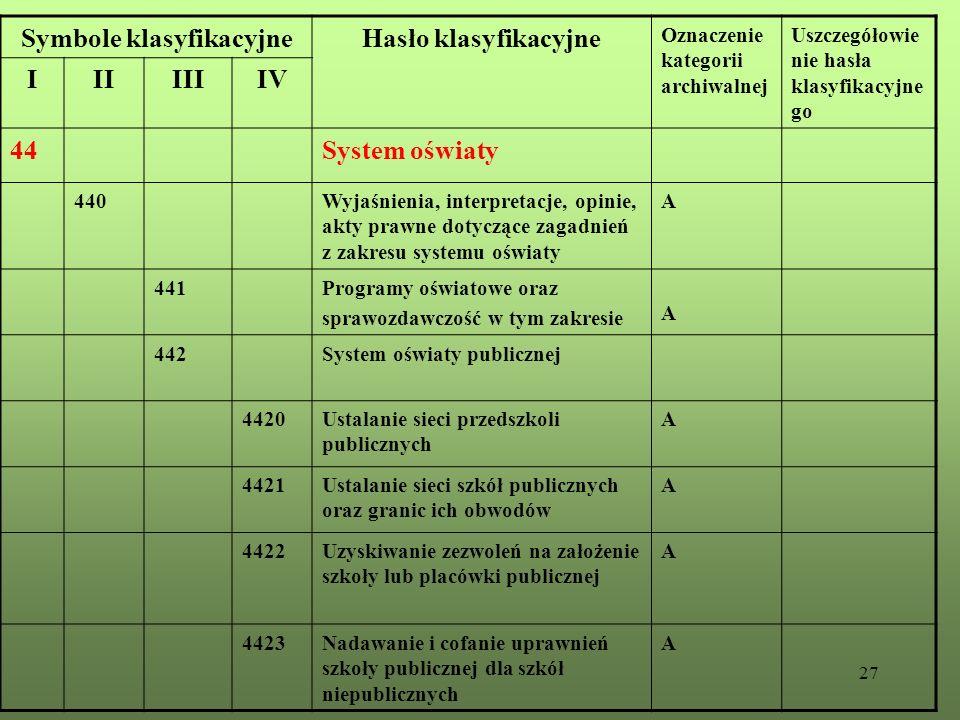 27 Symbole klasyfikacyjneHasło klasyfikacyjne Oznaczenie kategorii archiwalnej Uszczegółowie nie hasła klasyfikacyjne go IIIIIIIV 44System oświaty 440