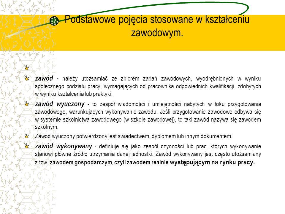 Program modułowy Terminologia: Zawód – rozumiany jako zbiór zadań zawodowych ujętych w modułach umiejętności.