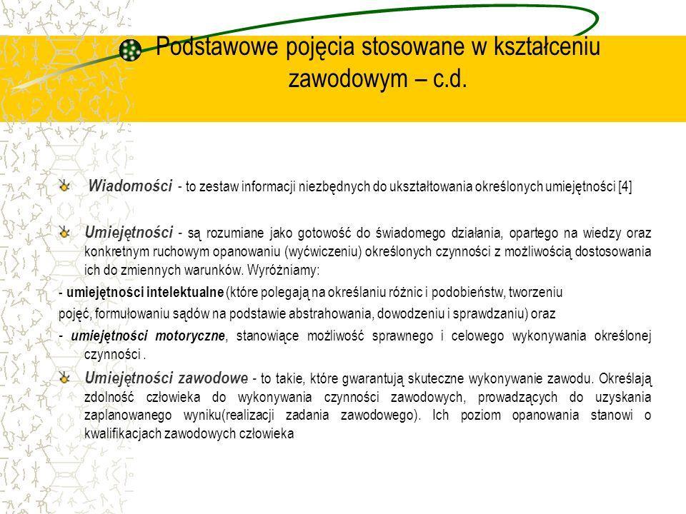 Struktura podstaw programowych w zawodzie I.Założenia programowo-organizacyjne kształcenia w zawodzie 1.