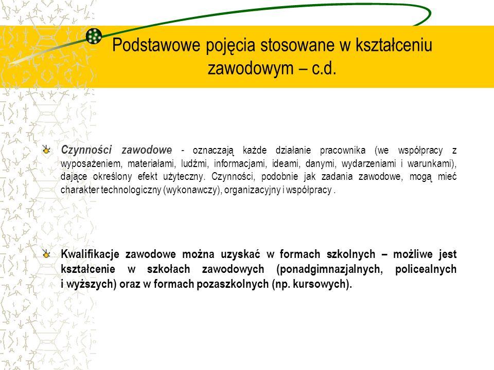 Program o strukturze przedmiotowej – c.d.I.