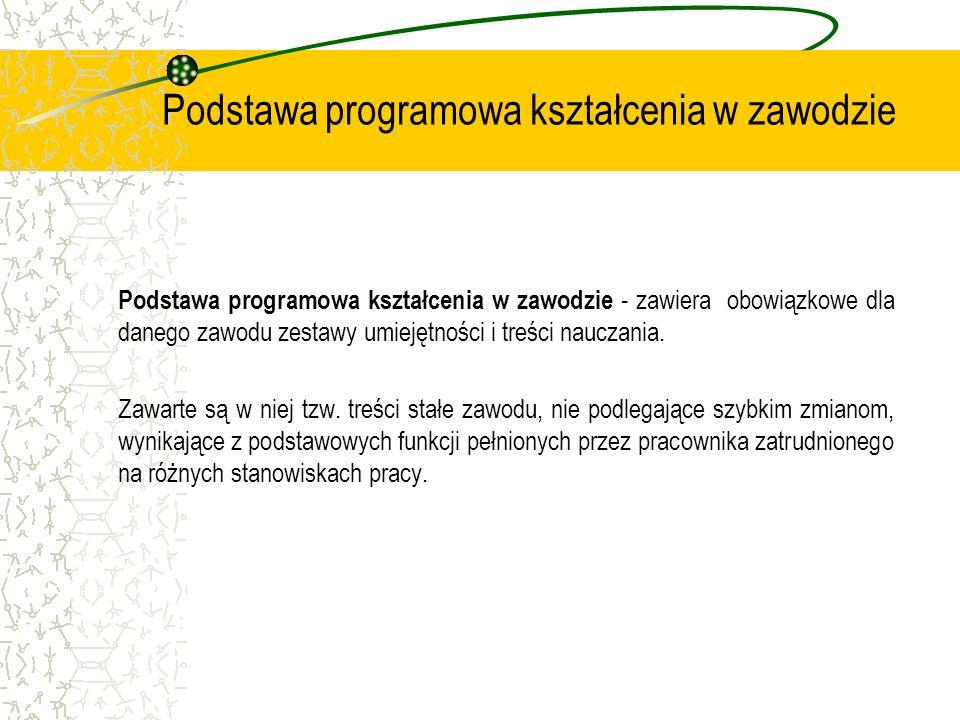 Podstawa programowa w zawodzie - analiza Zadanie 2 Wymień zadania zawodowe, które absolwent może pełnić na rynku pracy