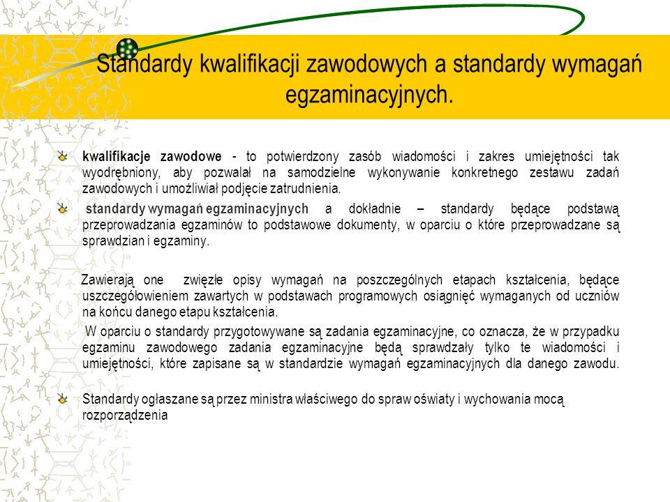 Klasyfikacja zawodów i specjalności – c.d.