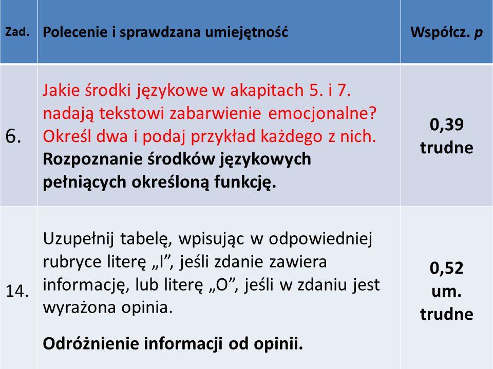 Zad.Polecenie i sprawdzana umiejętnośćWspółcz. p 5.