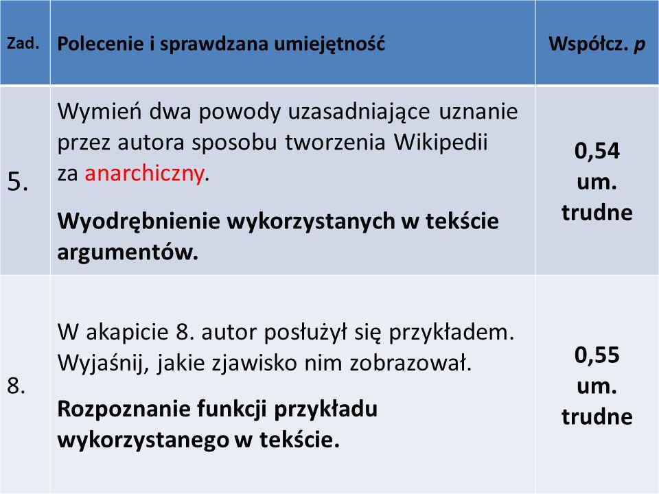 Zad.Polecenie i sprawdzana umiejętnośćWspółcz. p 12.