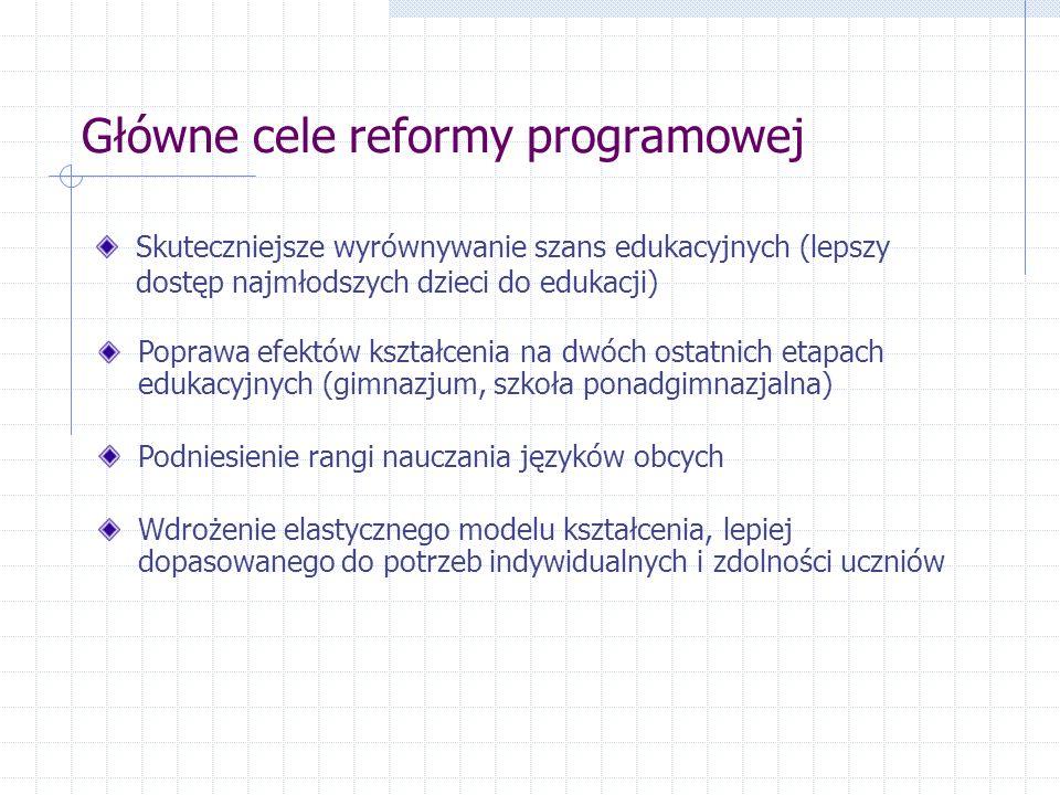 Główne cele reformy programowej Skuteczniejsze wyrównywanie szans edukacyjnych (lepszy dostęp najmłodszych dzieci do edukacji) Poprawa efektów kształcenia na dwóch ostatnich etapach edukacyjnych (gimnazjum, szkoła ponadgimnazjalna) Podniesienie rangi nauczania języków obcych Wdrożenie elastycznego modelu kształcenia, lepiej dopasowanego do potrzeb indywidualnych i zdolności uczniów