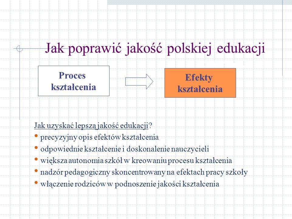 Jak poprawić jakość polskiej edukacji czerwiec 2008 Jak uzyskać lepszą jakość edukacji.