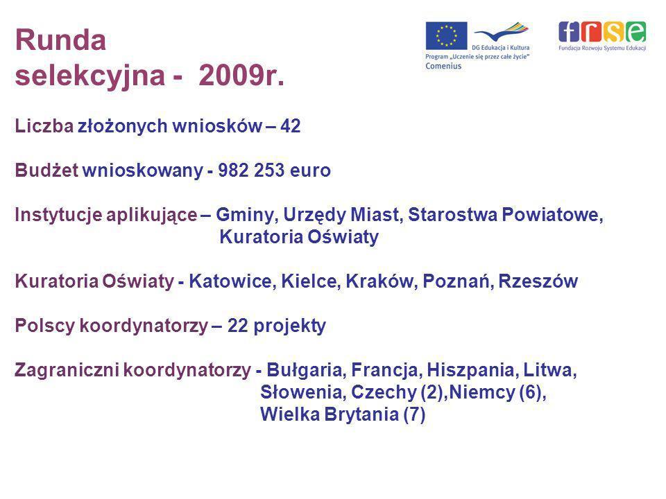 Runda selekcyjna - 2009r.
