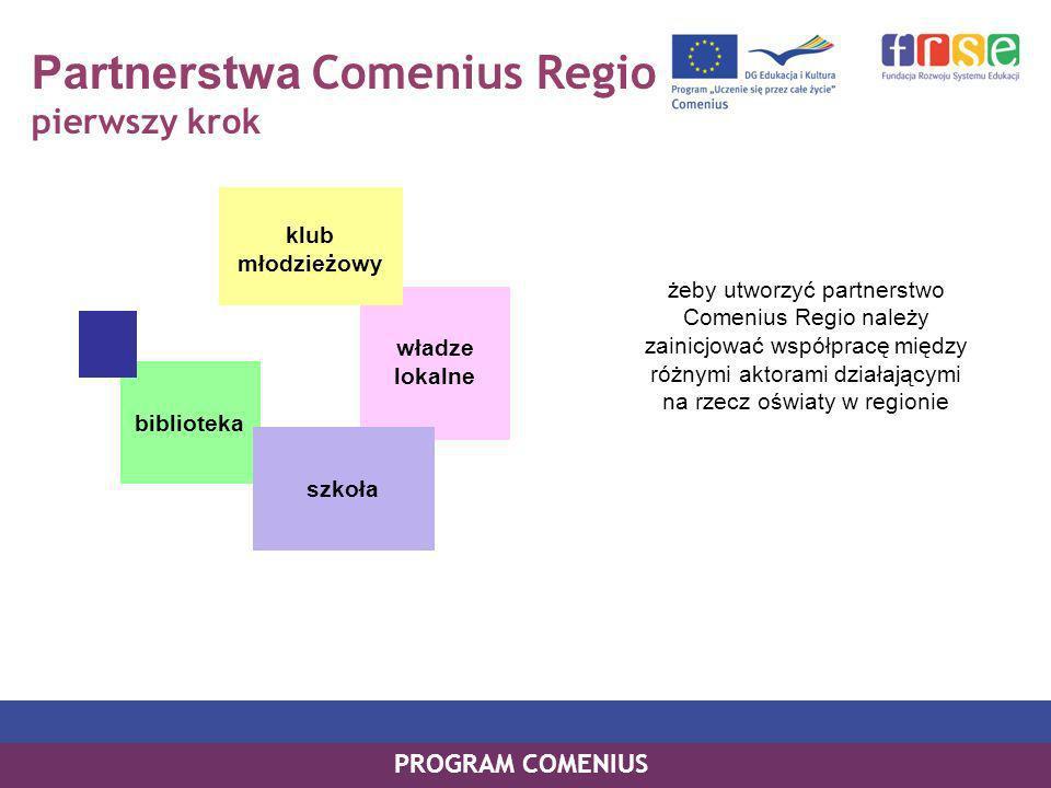 Partnerstwa Comenius Regio pierwszy krok PROGRAM COMENIUS żeby utworzyć partnerstwo Comenius Regio należy zainicjować współpracę między różnymi aktorami działającymi na rzecz oświaty w regionie władze lokalne biblioteka klub młodzieżowy szkoła