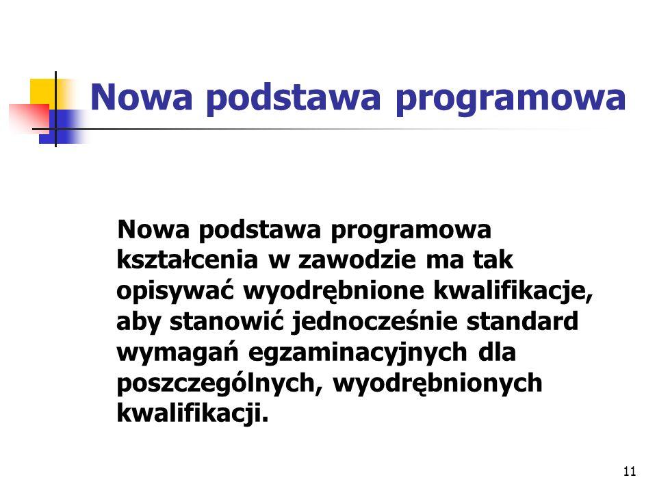11 Nowa podstawa programowa Nowa podstawa programowa kształcenia w zawodzie ma tak opisywać wyodrębnione kwalifikacje, aby stanowić jednocześnie standard wymagań egzaminacyjnych dla poszczególnych, wyodrębnionych kwalifikacji.