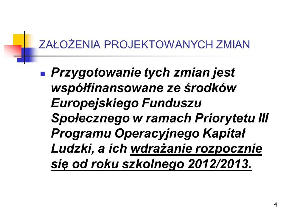 4 ZAŁOŻENIA PROJEKTOWANYCH ZMIAN Przygotowanie tych zmian jest współfinansowane ze środków Europejskiego Funduszu Społecznego w ramach Priorytetu III Programu Operacyjnego Kapitał Ludzki, a ich wdrażanie rozpocznie się od roku szkolnego 2012/2013.