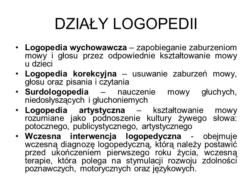 DZIAŁY LOGOPEDII Logopedia wychowawcza – zapobieganie zaburzeniom mowy i głosu przez odpowiednie kształtowanie mowy u dzieci Logopedia korekcyjna – us