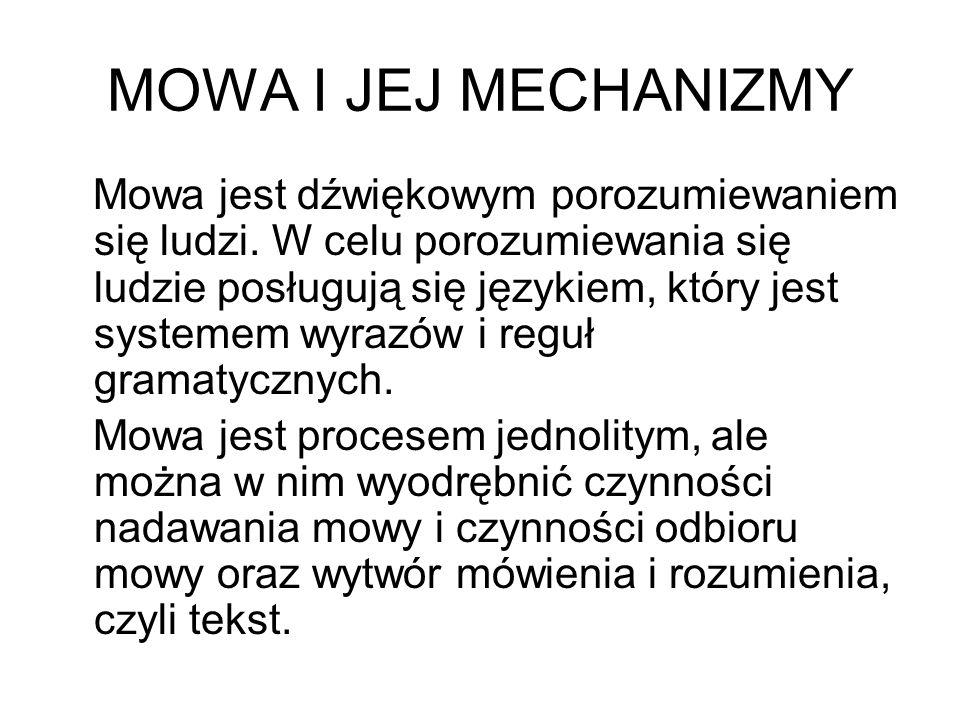 MOWA I JEJ MECHANIZMY Mowa jest dźwiękowym porozumiewaniem się ludzi. W celu porozumiewania się ludzie posługują się językiem, który jest systemem wyr