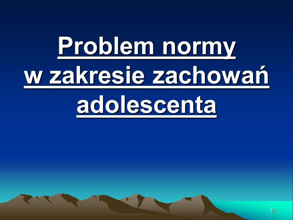 Problem normy w zakresie zachowań adolescenta 17