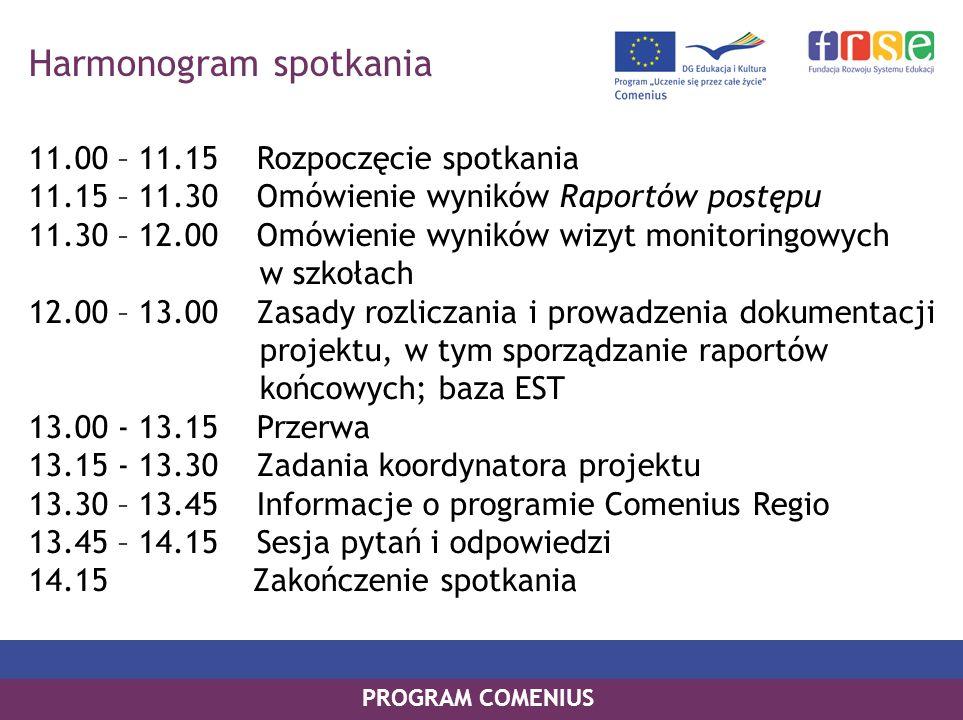 PROGRAM COMENIUS Harmonogram spotkania PROGRAM COMENIUS 11.00 – 11.15 Rozpoczęcie spotkania 11.15 – 11.30 Omówienie wyników Raportów postępu 11.30 – 1