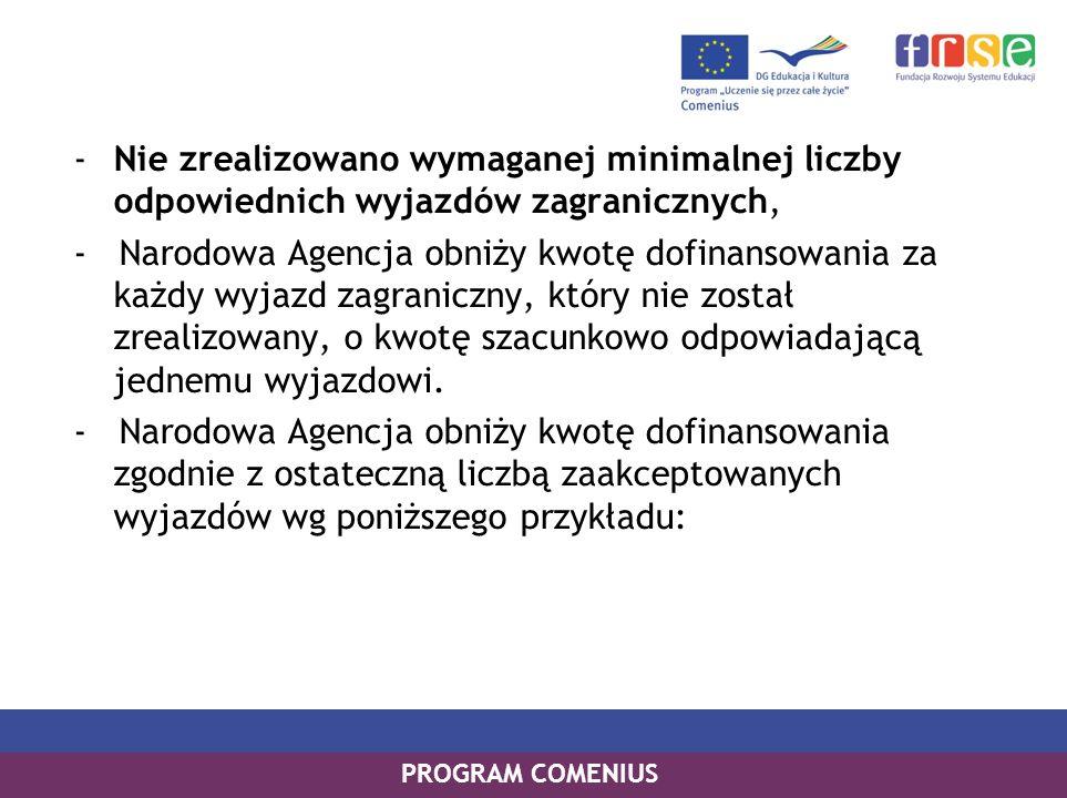 PROGRAM COMENIUS -Nie zrealizowano wymaganej minimalnej liczby odpowiednich wyjazdów zagranicznych, - Narodowa Agencja obniży kwotę dofinansowania za każdy wyjazd zagraniczny, który nie został zrealizowany, o kwotę szacunkowo odpowiadającą jednemu wyjazdowi.
