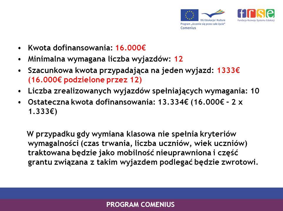 PROGRAM COMENIUS Kwota dofinansowania: 16.000 Minimalna wymagana liczba wyjazdów: 12 Szacunkowa kwota przypadająca na jeden wyjazd: 1333 (16.000 podzielone przez 12) Liczba zrealizowanych wyjazdów spełniających wymagania: 10 Ostateczna kwota dofinansowania: 13.334 (16.000 – 2 x 1.333) W przypadku gdy wymiana klasowa nie spełnia kryteriów wymagalności (czas trwania, liczba uczniów, wiek uczniów) traktowana będzie jako mobilność nieuprawniona i część grantu związana z takim wyjazdem podlegać będzie zwrotowi.