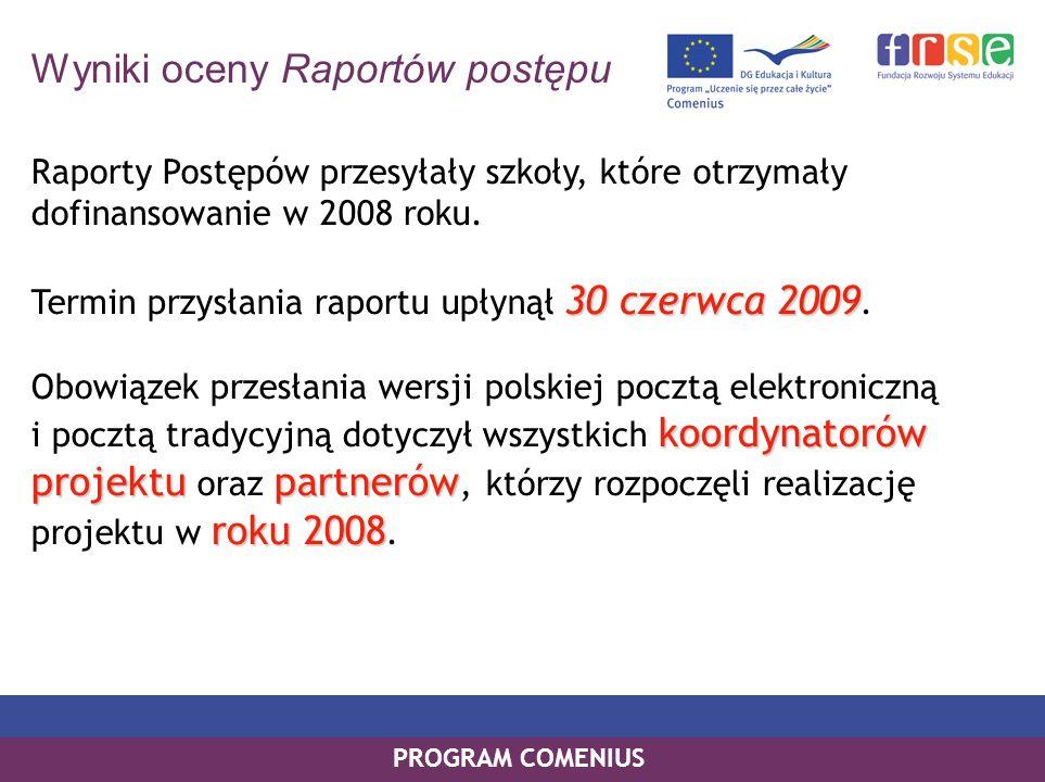 PROGRAM COMENIUS Wyniki oceny Raportów postępu PROGRAM COMENIUS Raporty Postępów przesyłały szkoły, które otrzymały dofinansowanie w 2008 roku. 30 cze