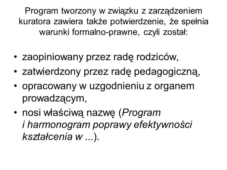 Uzasadnienie wprowadzenia programu WARIANT A Wyniki uzyskiwane przez uczniów Szkoły Podstawowej nr..../Gimnazjum nr....