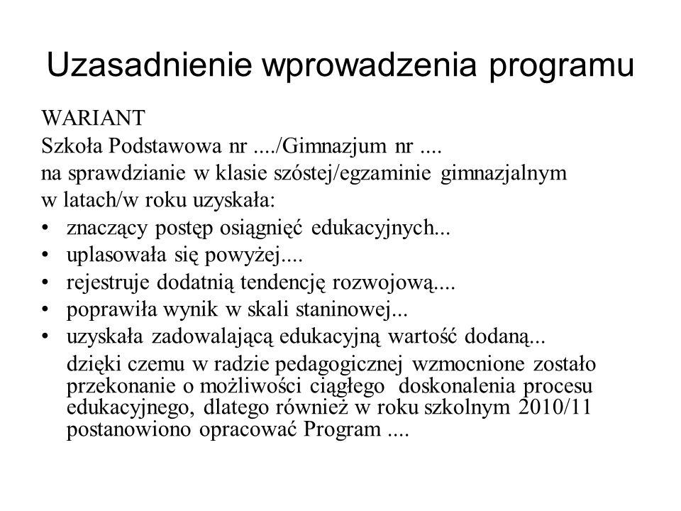 Uzasadnienie wprowadzenia programu WARIANT Szkoła Podstawowa nr..../Gimnazjum nr....
