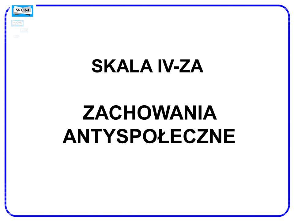 SKALA IV-ZA ZACHOWANIA ANTYSPOŁECZNE