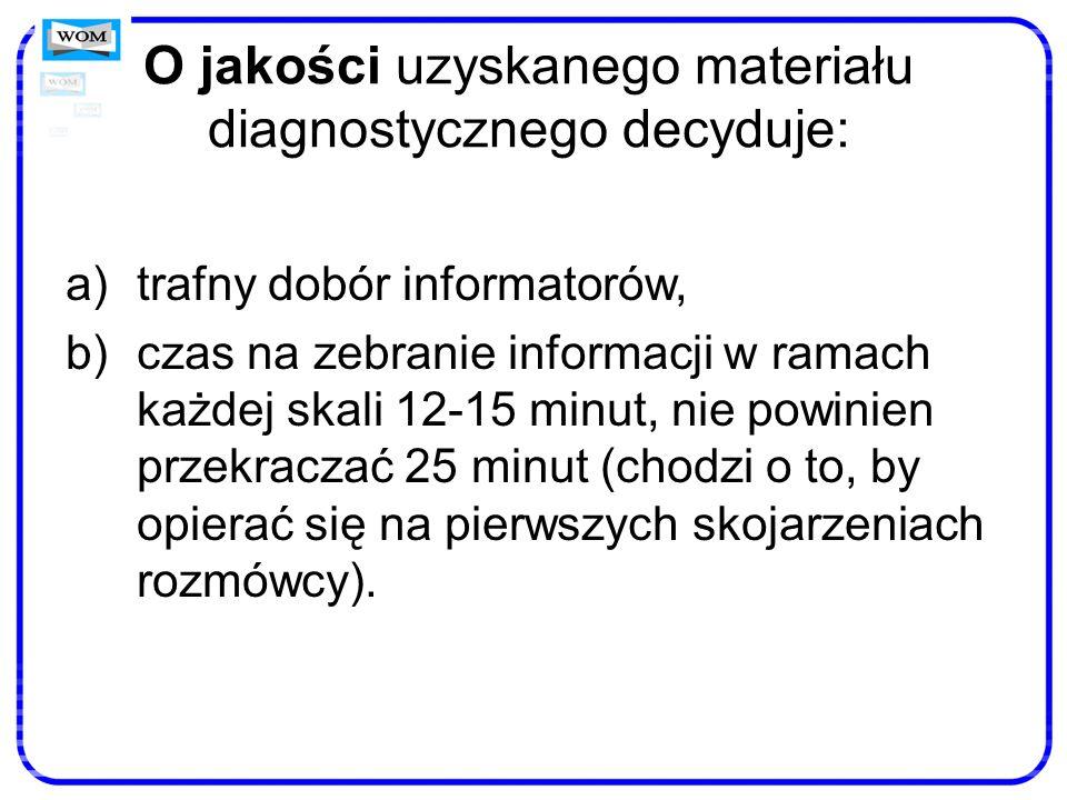 O jakości uzyskanego materiału diagnostycznego decyduje: a)trafny dobór informatorów, b)czas na zebranie informacji w ramach każdej skali 12-15 minut,
