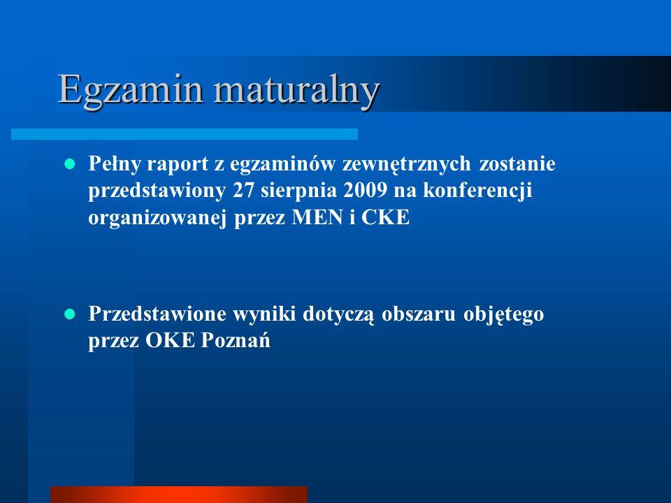 Egzamin maturalny Pełny raport z egzaminów zewnętrznych zostanie przedstawiony 27 sierpnia 2009 na konferencji organizowanej przez MEN i CKE Przedstaw