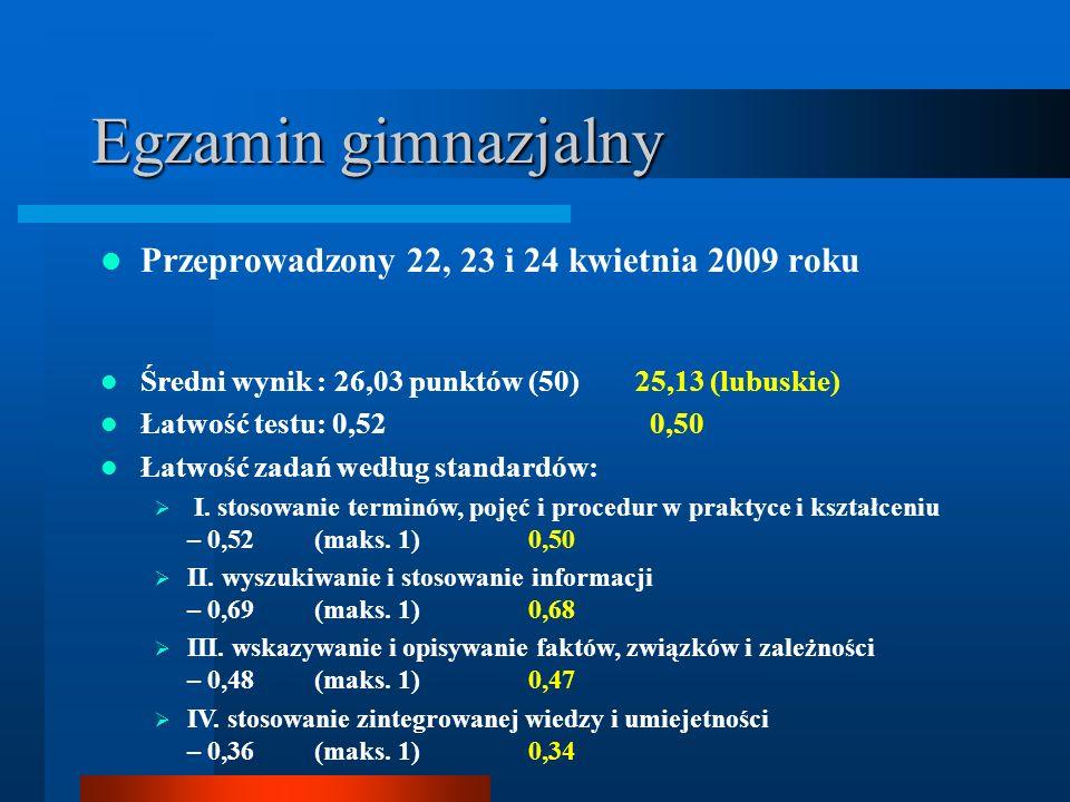 Egzamin gimnazjalny Przeprowadzony 22, 23 i 24 kwietnia 2009 roku Średni wynik : 26,03 punktów (50) 25,13 (lubuskie) Łatwość testu: 0,52 0,50 Łatwość